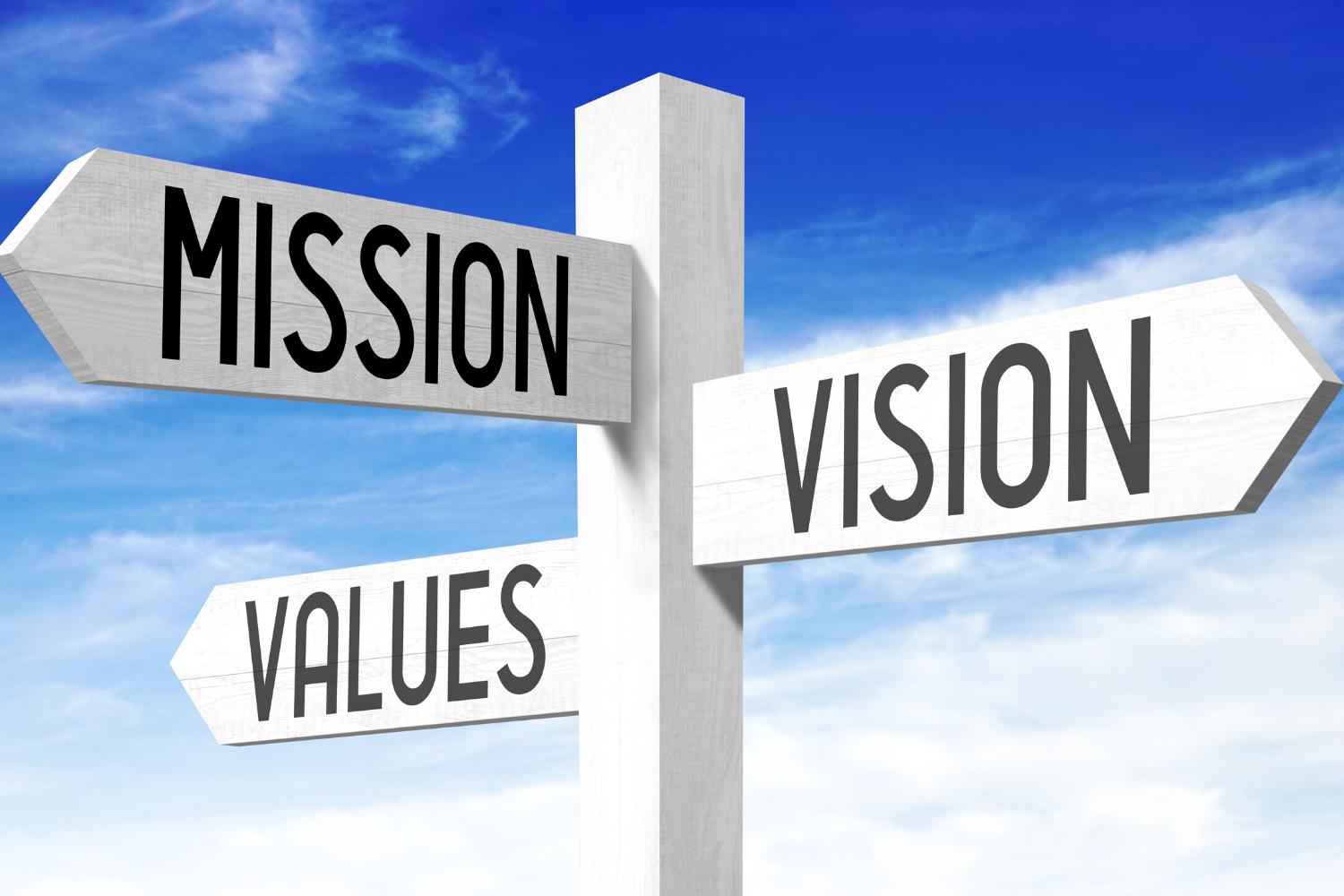 Sign shows direction to mission, values and vision